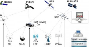 Self-Driving_Cars_Lose_Binding_GPS_Satellites_ALternative_Positioning_System