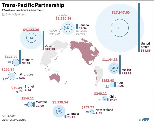 Trump_promised_to_withdraw_from_TRANS-Pacific_partnership