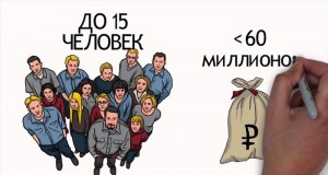 New_Patent_Tax_Paying_Systemn_Russia_Brought_Budget_38_Bln_Rubles_2016