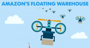 Internet-Retailer_Amazon_Registered_Patent_Create_Floating_Warehouses_Flying_Altitude_13_Km_Sky