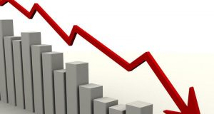 Profit_of_the_Russian_economy_fell_for_the_fourth_mont_in_a_row