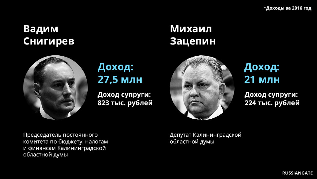 The_wealthiest_officials_of_the_Kaliningrad_region