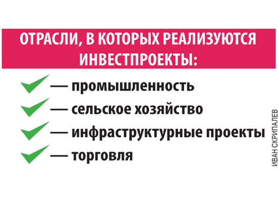 650_billion_to_the_economy_of_the_Moscow_region