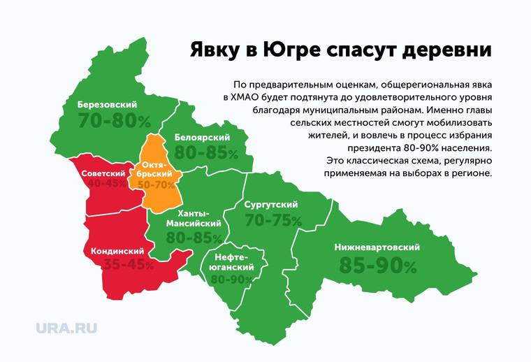 Full_alignment_on_March_18_at_Ugra:_closed_report_mayors