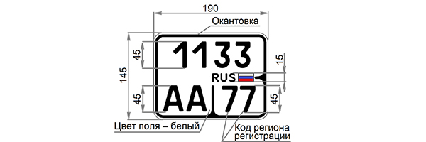 Car_signs_are_waiting_for_large-scale_changes