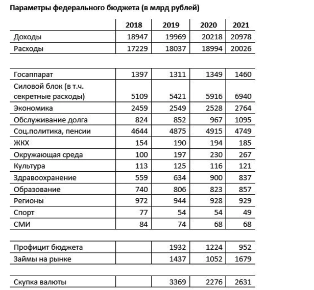 "The_state_Duma_approved_the_reduction_of_pension_costs_and_""unprecedented""_infusion_into_the_security_forces"