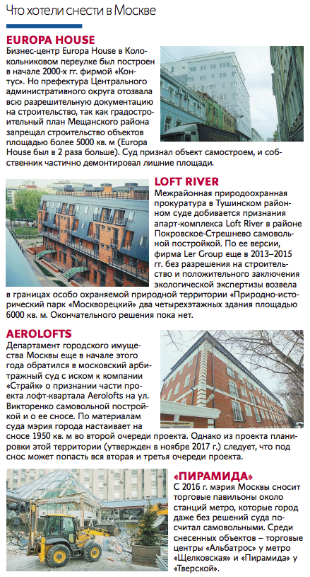 Moscow_city_hall_wants_to_demolish_the_business_center