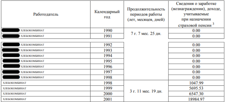 In_Russia,_the_collapse_of_pension_points._How_not_to_become_a_victim