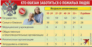 The_state_Duma_adopted_a_law_on_alimony_for_elderly_parents