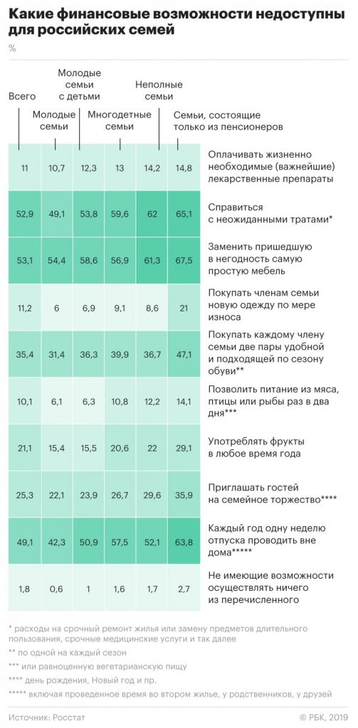 "The_Russians_called_the_minimum_income_for_""information_ends_with_the_ends»"