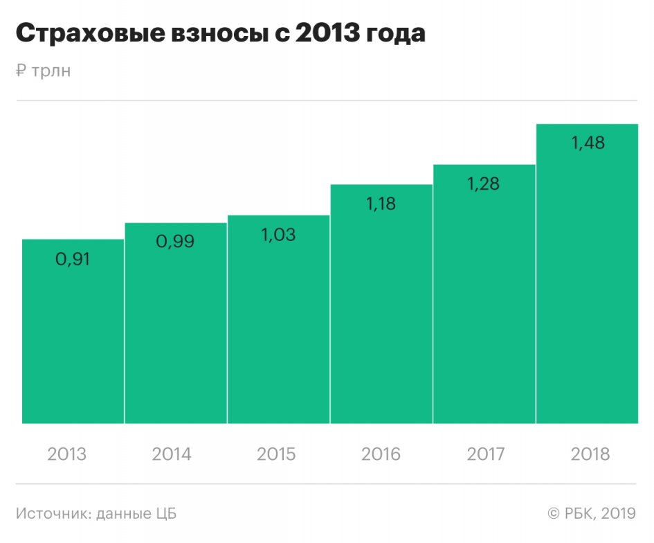 Profit_insurers_broke_the_record_for_five_years