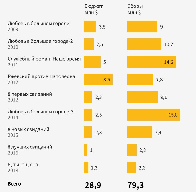Ruble_billionaire_Zelensky_offshore,_apartments_and_business